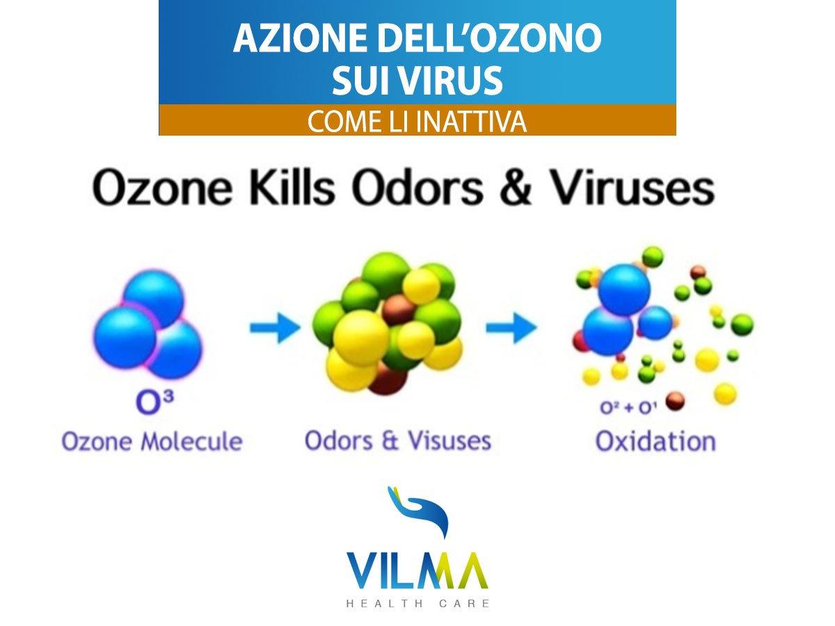 Azione dell'ozono sui virus